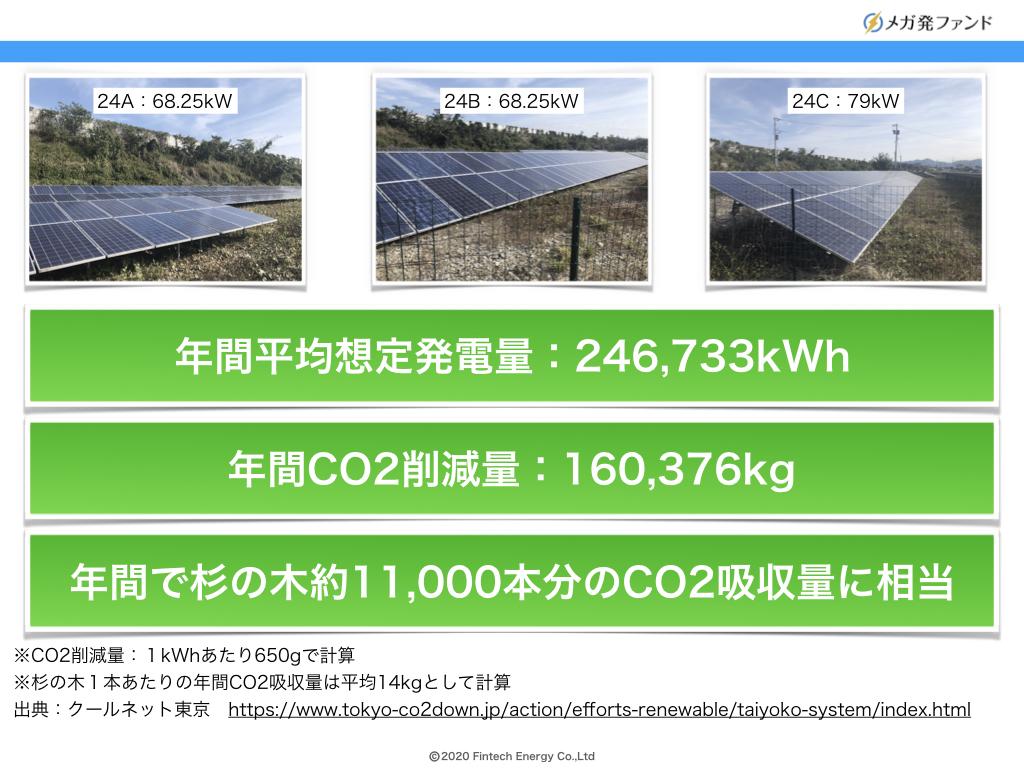 太陽光プロジェクト1号の環境貢献度